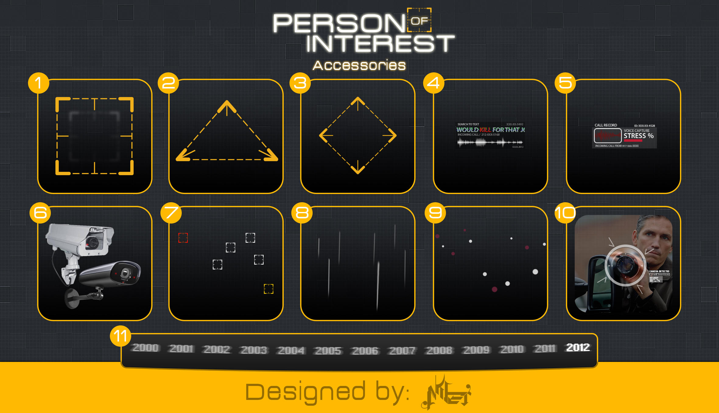 Person of Interest - Accessories| PSD by Ameer108