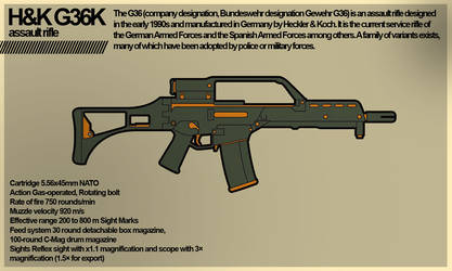 Heckler and Koch G36 by AZK87