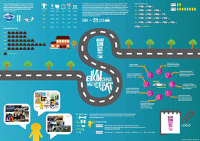 infographic sim by gezl