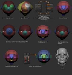 Zsphere Base Head Workflow by DuncanFraser