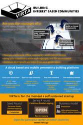 Virta Webit Poster by primitiveart-87