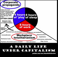 A Daily Life Under Capitalism by Valendale