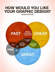 Want a design? by 1Wyrmshadow1