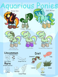 .::Open Species::. Aquarious Ponies by Frozen--Star