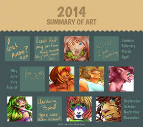 2014 Art Meme by Teallaquin