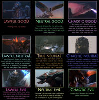 Godzilla Alignment Chart - Heisei by Adiraiju