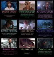 Jurassic Park Alignment Chart by Adiraiju