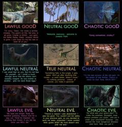 Jurassic Park Dinosaurs Alignment Chart by Adiraiju