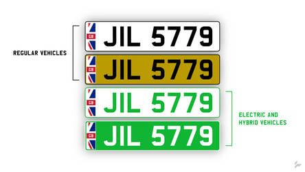 Post-Brexit UK Number Plate Concept by Tecior