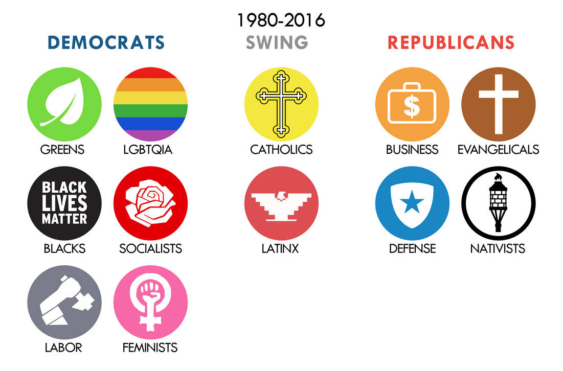 1980-2016 Coalitions by YNot1989