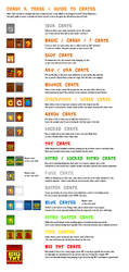Crash N. Tense - Guide to Crates by Jargonfox