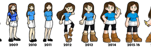 Evolution of a Style by DoubleLeggy