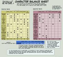 Character Balance Sheet meme by SerenaVerdeArt