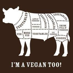Vegan Dietary Chart by BryanLedford-Ink