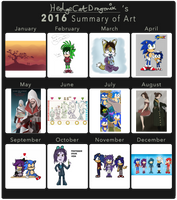 2016 Summary Of Art by HedgeCatDragonix