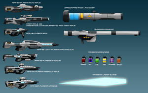 Union Squad Firearms Basic: by EmperorMyric