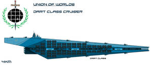 Union Dart Class Cruiser by EmperorMyric