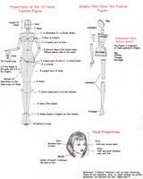 10 Head Fashion Figure by ravenstar999