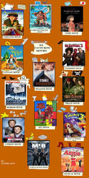 My favorite films as of by genre meme by Anime--Bunny