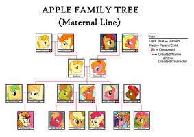 Applejack's Family Tree (Maternal Family) by UtopianPeace