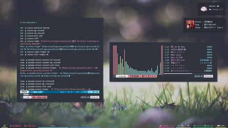 Trying Tmux by fikriomar16