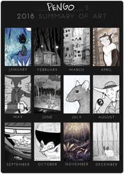 2018 Summary of Art by pengosolvent