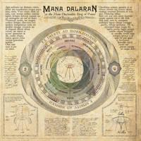 Eternal Well Mandala by cowboykiwi