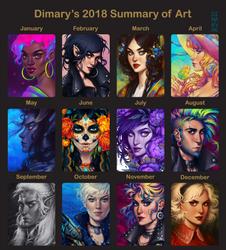 2018 Art Summary by dimary