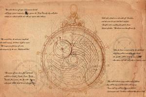 Astrology by sorutsuripu