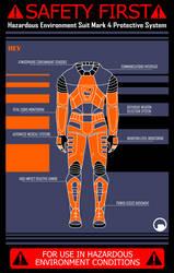 Hazardous Environment Suit by adamayo