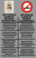 Know Nothing Islamophobes by Party9999999