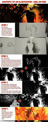 Anatomy of an Illustration - Girl on Fire by TheDaneOf5683
