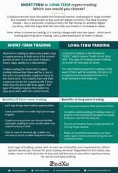 Short-term-or-long-term-crypto-trading by jessmehta
