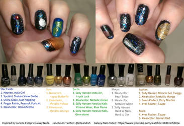 Planetary Nails by kwsapphire