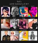 2018 Summary Of Art by AngelBellator