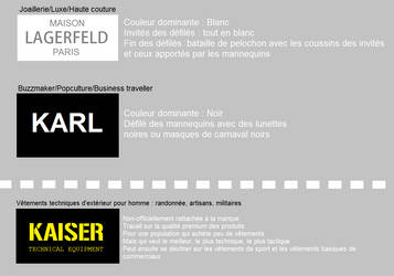 KARL LAGERFELD CONCEPT BRANDS by toniolamainfroide