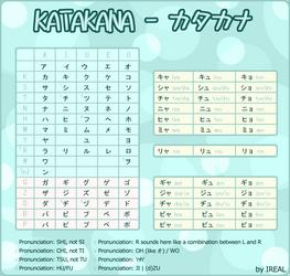 Katakana Chart + Video by Kaoyux