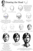 Drawing the head by troxell