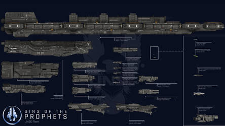 UNSC Fleet Scale Chart by ElijahBI