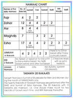 Salat Chart by zeshanadeel