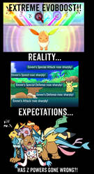 Extreme EvoBoost, Reality vs Expectations by NCH85