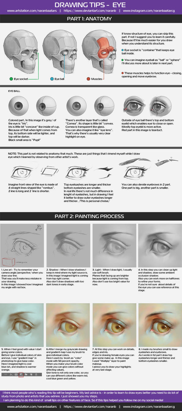 Drawing tips - Eye by Naranb