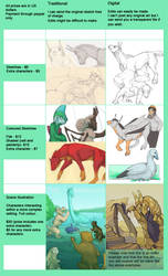 Commission Guide by Tashphlosion
