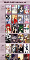 03-09 Art Improvement meme by Miyukiko