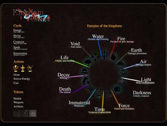 Kingdom Ablaze Energy Overview by KingdomAblaze