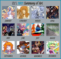2012 summary by Izuma
