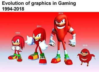 Evolution of graphics in gaming by DelightfulDiamond7