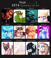 2016 summary of art by rasitus
