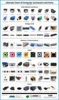 Computer Connectors And Ports by HackNewsEU