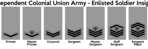 ICU Army - Enlisted Ranks by CommieTechie
